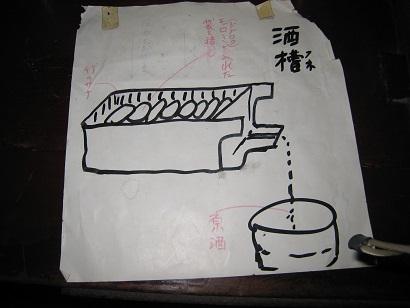 宮尾酒造 槽(フネ)の説明